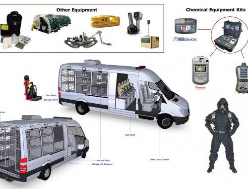 CBRN Vehicle